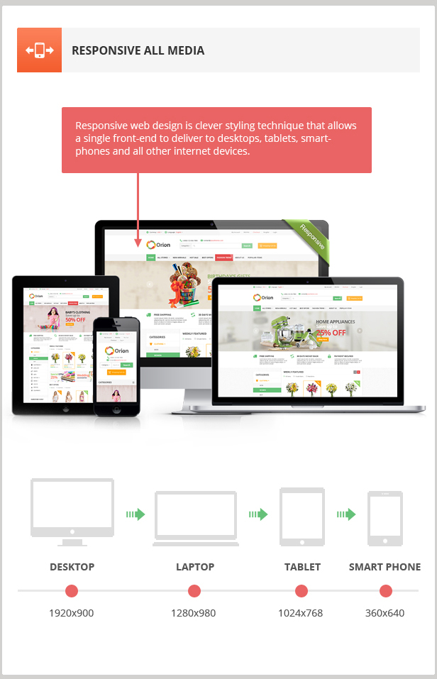Orion - Mega Shop Responsive Prestashop Theme